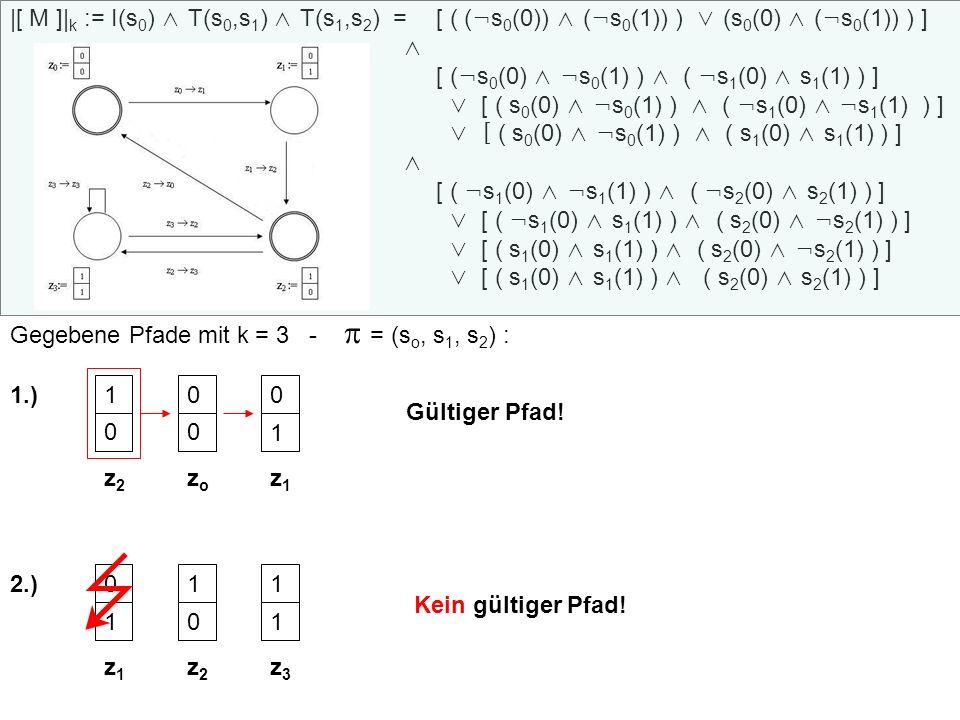 ↯ |[ M ]|k := I(s0) ∧ T(s0,s1) ∧ T(s1,s2) =